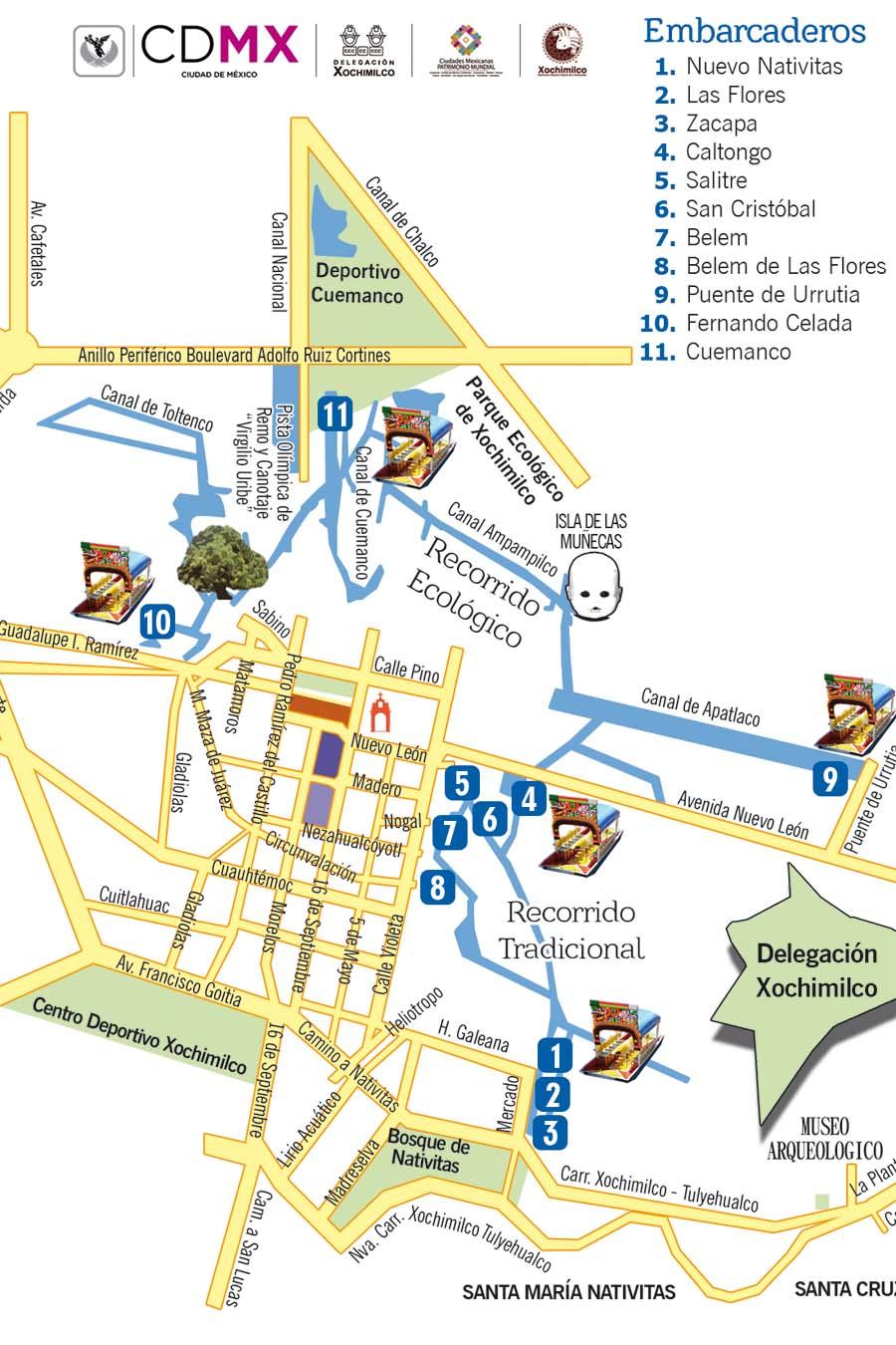 Embarcaderos de Xochimilco en la ciudad de México